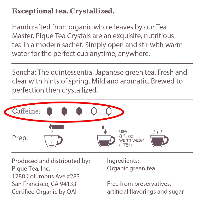 Backside info of Pique Tea package